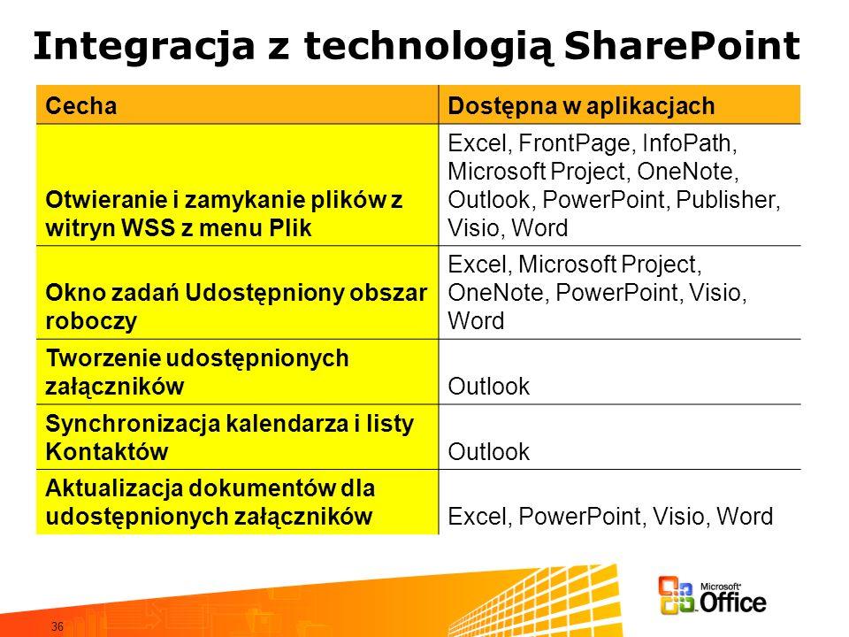 36 Integracja z technologią SharePoint CechaDostępna w aplikacjach Otwieranie i zamykanie plików z witryn WSS z menu Plik Excel, FrontPage, InfoPath,
