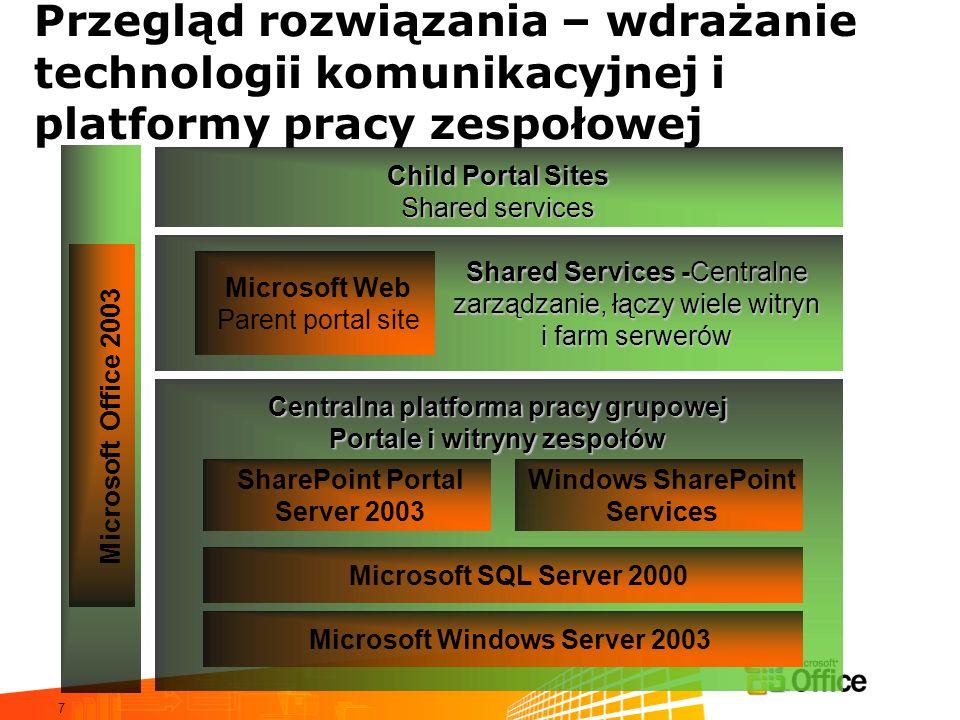 38 Praktyczne pokazy na żywo Tworzenie obszaru roboczego: –dokumentu –spotkania Wspólna praca nad dokumentem Zarządzanie obszarem roboczym z poziomu –Microsoft Office 2003 –Windows SharePoint Services Definiowanie alertów Przeszukiwanie portalu