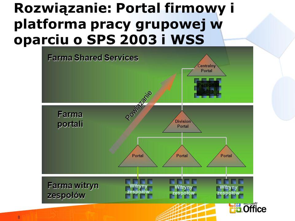 8 Rozwiązanie: Portal firmowy i platforma pracy grupowej w oparciu o SPS 2003 i WSS Farma witryn zespołów Farma portali Farma Shared Services Portal D