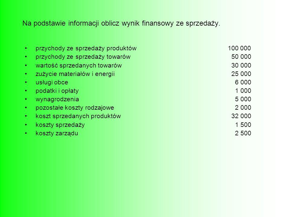 Na podstawie informacji oblicz wynik finansowy ze sprzedaży. przychody ze sprzedaży produktów100 000 przychody ze sprzedaży towarów 50 000 wartość spr
