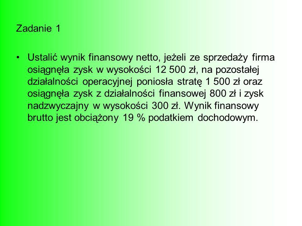 Zadanie 1 Ustalić wynik finansowy netto, jeżeli ze sprzedaży firma osiągnęła zysk w wysokości 12 500 zł, na pozostałej działalności operacyjnej ponios