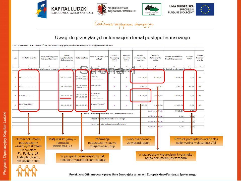 Projekt współfinansowany przez Unię Europejską w ramach Europejskiego Funduszu Społecznego Uwagi do przesyłanych informacji na temat postępu finansowego Numer dokumentu poprzedzamy właściwym skrótem lub zwrotem: FV, Faktura, LP, Lista płac, Rach., Zestawienie, inne Datę wskazujemy w formacie RRRR.MM.DD Informację poprzedzamy nazwą miejscowości pup Kwoty nie powinny zawierać kropek Różnica pomiędzy kwotą brutto i netto wynika wyłącznie z VAT W przypadku wynagrodzeń kwota netto i brutto dokumentu jest tożsama W przypadku większej liczby dat, oddzielamy je średnikiem i spacją
