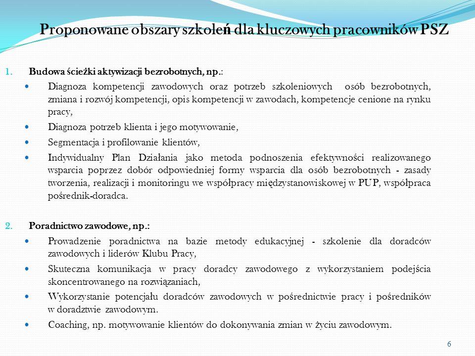 6 Proponowane obszary szkole ń dla kluczowych pracowników PSZ 1. Budowa ś cie ż ki aktywizacji bezrobotnych, np.: Diagnoza kompetencji zawodowych oraz