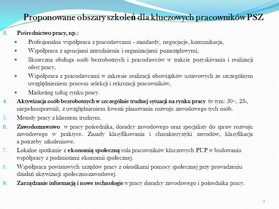 7 Proponowane obszary szkole ń dla kluczowych pracowników PSZ 3. Po ś rednictwo pracy, np.: Profesjonalna wspó ł praca z pracodawcami - standardy, neg