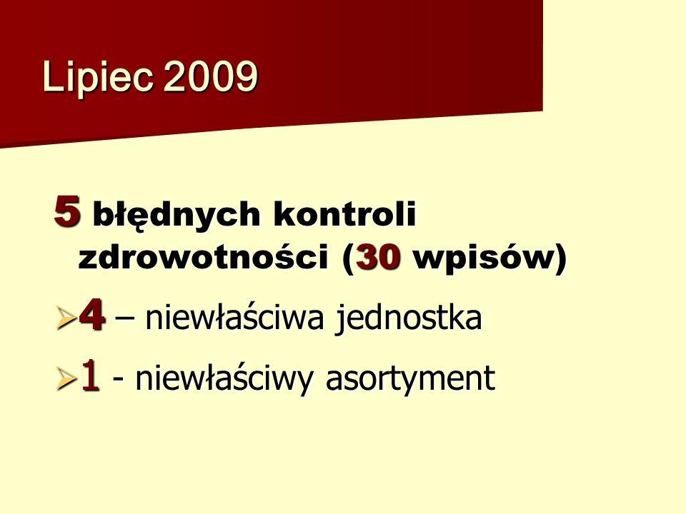 Lipiec 2009 5 błędnych kontroli zdrowotności (30 wpisów) 4 – niewłaściwa jednostka 4 – niewłaściwa jednostka 1 - niewłaściwy asortyment 1 - niewłaściwy asortyment