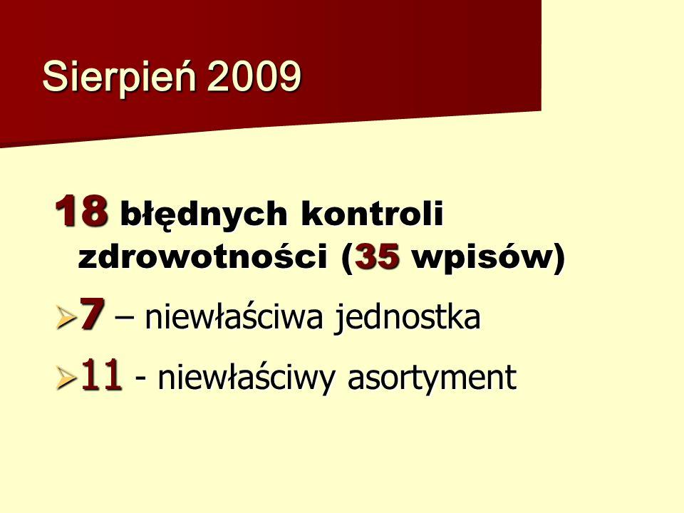 Sierpień 2009 18 błędnych kontroli zdrowotności (35 wpisów) 7 – niewłaściwa jednostka 7 – niewłaściwa jednostka 11 - niewłaściwy asortyment 11 - niewłaściwy asortyment