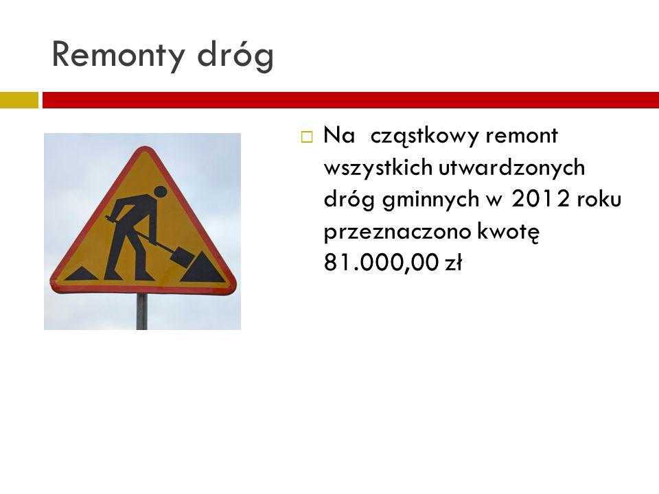 Remonty dróg Na cząstkowy remont wszystkich utwardzonych dróg gminnych w 2012 roku przeznaczono kwotę 81.000,00 zł