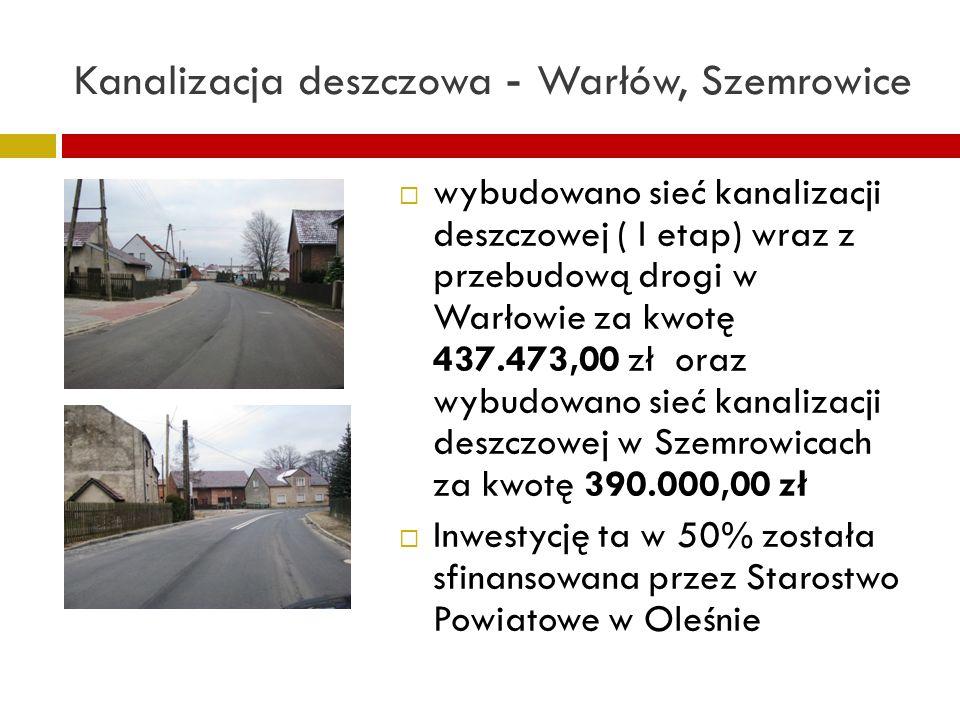 Kanalizacja deszczowa - Warłów, Szemrowice wybudowano sieć kanalizacji deszczowej ( I etap) wraz z przebudową drogi w Warłowie za kwotę 437.473,00 zł oraz wybudowano sieć kanalizacji deszczowej w Szemrowicach za kwotę 390.000,00 zł Inwestycję ta w 50% została sfinansowana przez Starostwo Powiatowe w Oleśnie