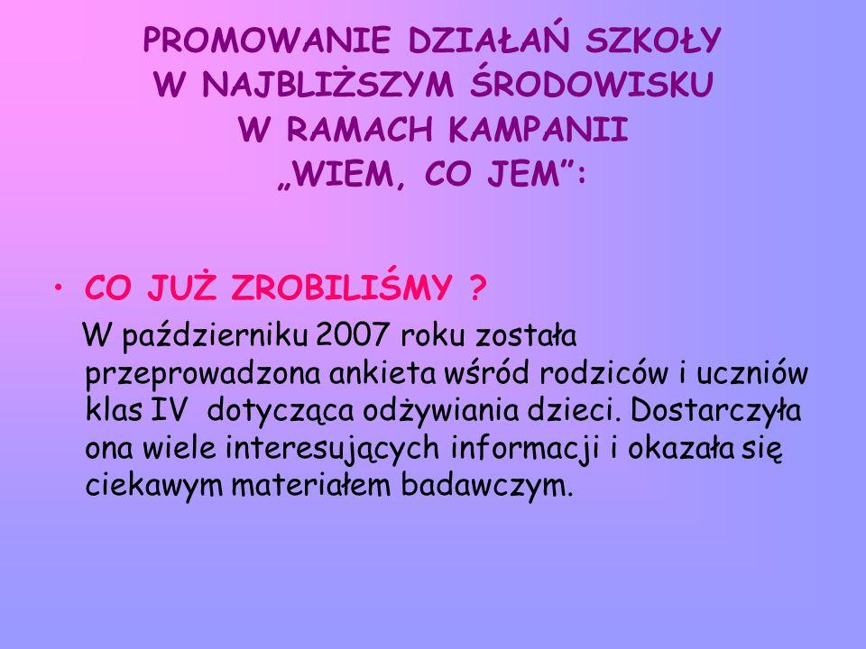 PROMOWANIE DZIAŁAŃ SZKOŁY W NAJBLIŻSZYM ŚRODOWISKU W RAMACH KAMPANII WIEM, CO JEM: CO JUŻ ZROBILIŚMY ? W październiku 2007 roku została przeprowadzona