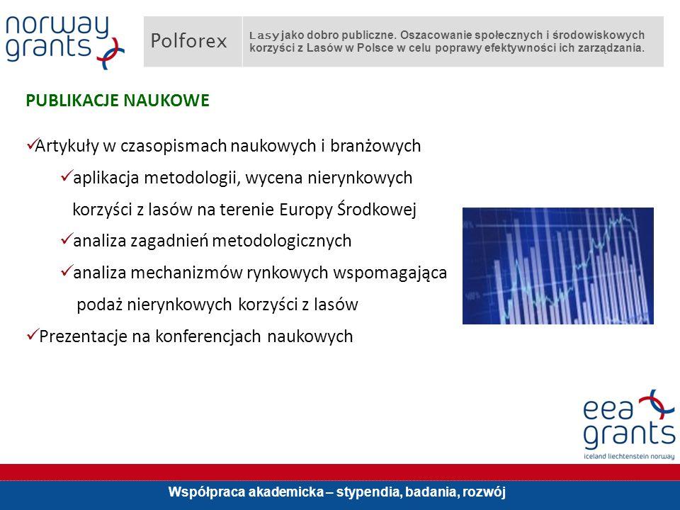 Współpraca akademicka – stypendia, badania, rozwój PUBLIKACJE NAUKOWE Artykuły w czasopismach naukowych i branżowych aplikacja metodologii, wycena nierynkowych korzyści z lasów na terenie Europy Środkowej analiza zagadnień metodologicznych analiza mechanizmów rynkowych wspomagająca podaż nierynkowych korzyści z lasów Prezentacje na konferencjach naukowych Polforex Lasy jako dobro publiczne.