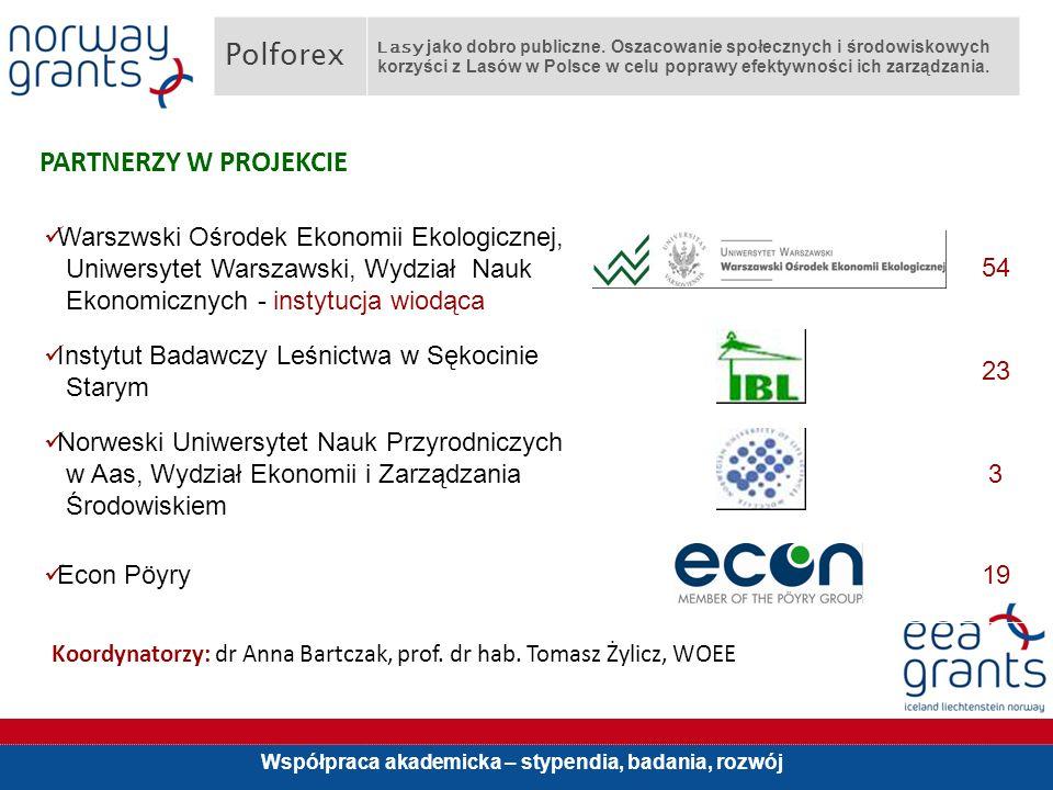 Współpraca akademicka – stypendia, badania, rozwój PARTNERZY W PROJEKCIE Polforex Lasy jako dobro publiczne.