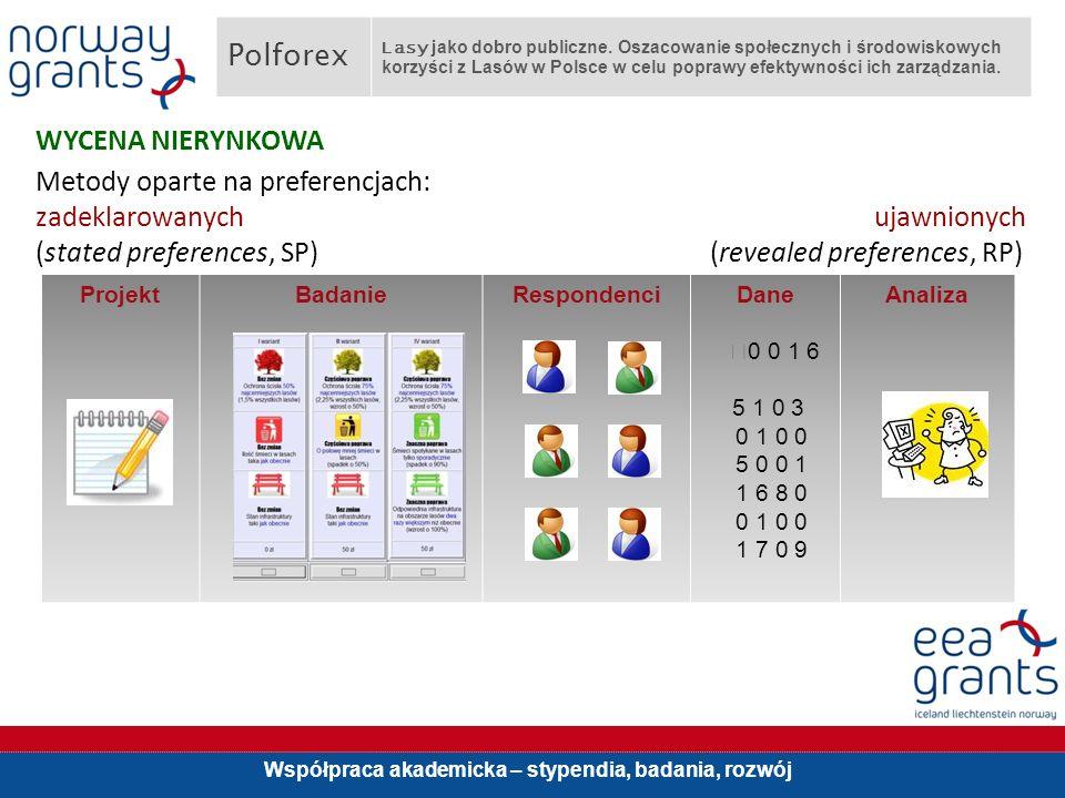 Współpraca akademicka – stypendia, badania, rozwój WYCENA NIERYNKOWA Metody oparte na preferencjach: zadeklarowanych ujawnionych (stated preferences, SP) (revealed preferences, RP) ProjektBadanieRespondenciDane 0 0 1 6 5 1 0 3 0 1 0 0 5 0 0 1 1 6 8 0 0 1 0 0 1 7 0 9 Analiza Polforex Lasy jako dobro publiczne.