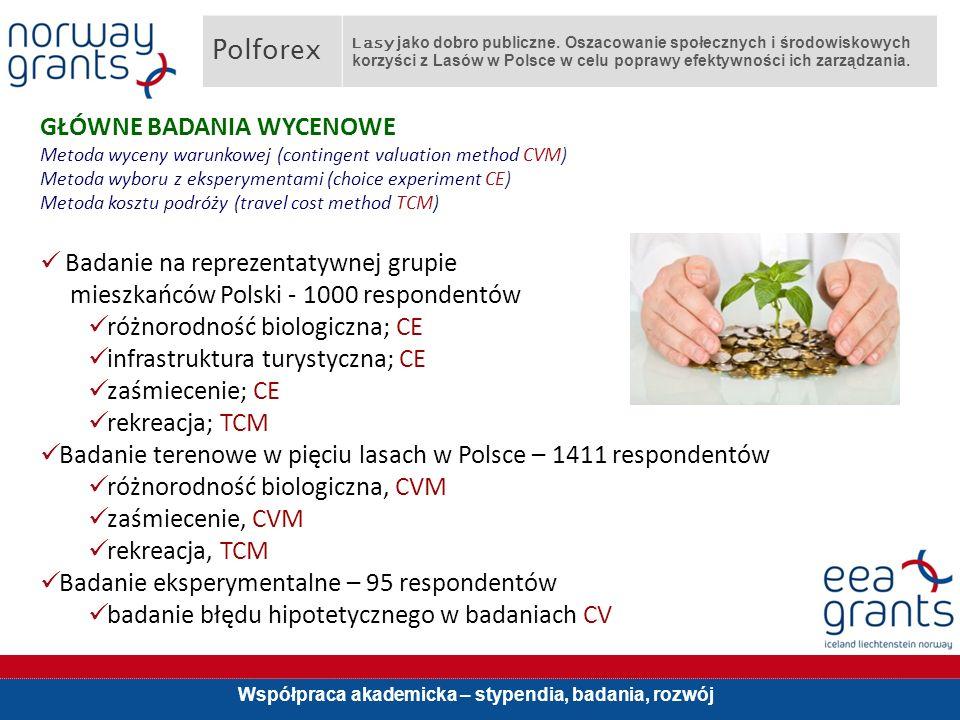Współpraca akademicka – stypendia, badania, rozwój GŁÓWNE BADANIA WYCENOWE Metoda wyceny warunkowej (contingent valuation method CVM) Metoda wyboru z eksperymentami (choice experiment CE) Metoda kosztu podróży (travel cost method TCM) Badanie na reprezentatywnej grupie mieszkańców Polski - 1000 respondentów różnorodność biologiczna; CE infrastruktura turystyczna; CE zaśmiecenie; CE rekreacja; TCM Badanie terenowe w pięciu lasach w Polsce – 1411 respondentów różnorodność biologiczna, CVM zaśmiecenie, CVM rekreacja, TCM Badanie eksperymentalne – 95 respondentów badanie błędu hipotetycznego w badaniach CV Polforex Lasy jako dobro publiczne.