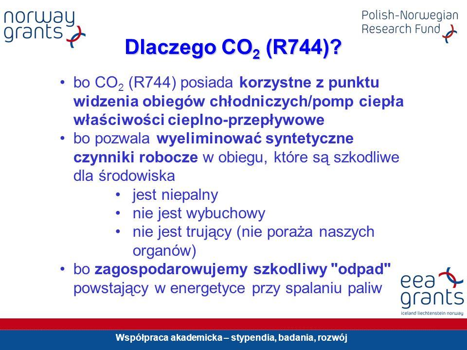 Współpraca akademicka – stypendia, badania, rozwój Dlaczego CO 2 (R744)? bo CO 2 (R744) posiada korzystne z punktu widzenia obiegów chłodniczych/pomp