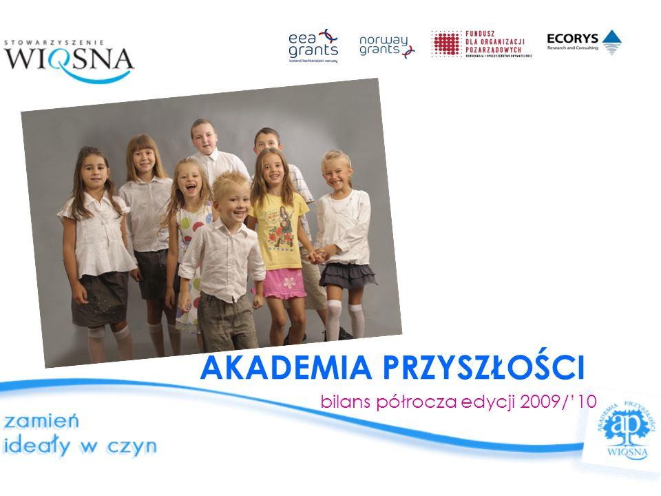 AKADEMIA PRZYSZŁOŚCI bilans półrocza edycji 2009/10