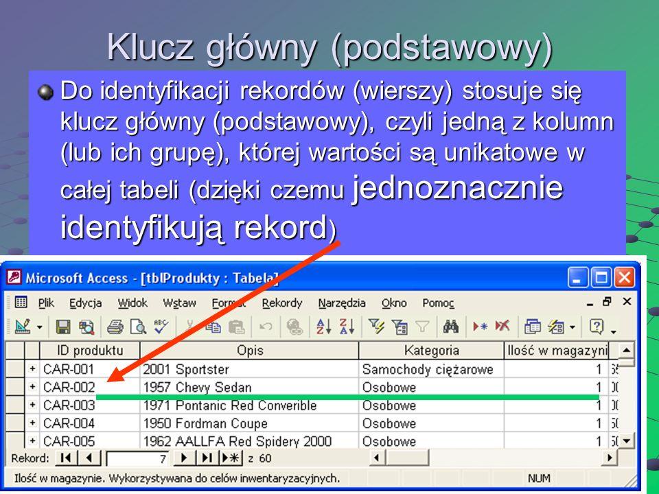 16W.K. (c) 2007 KONIEC