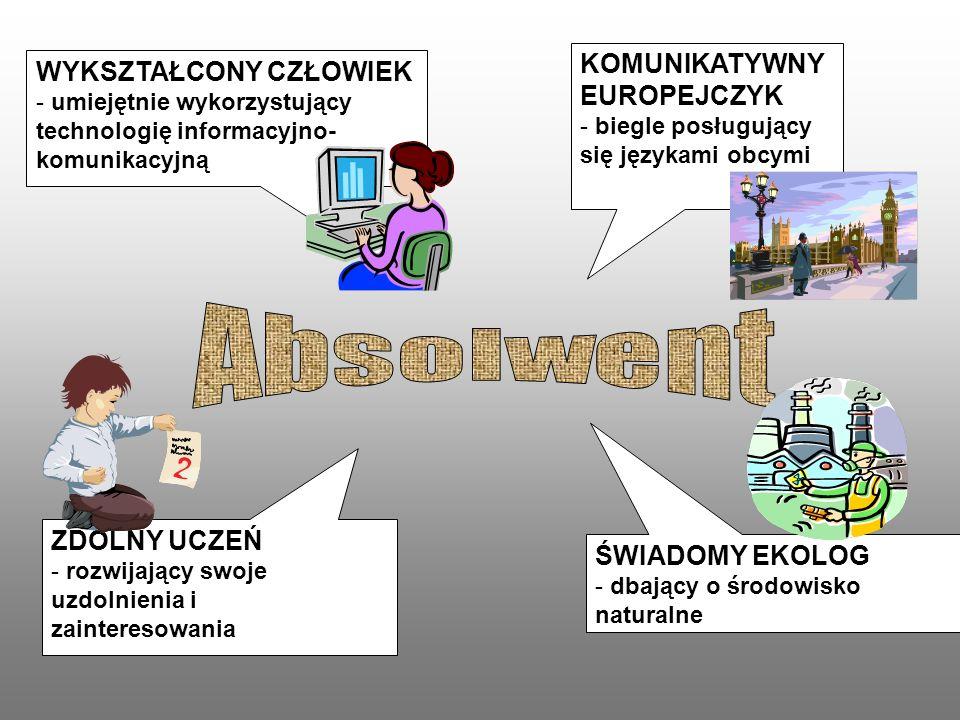 KOMUNIKATYWNY EUROPEJCZYK - biegle posługujący się językami obcymi WYKSZTAŁCONY CZŁOWIEK - umiejętnie wykorzystujący technologię informacyjno- komunik