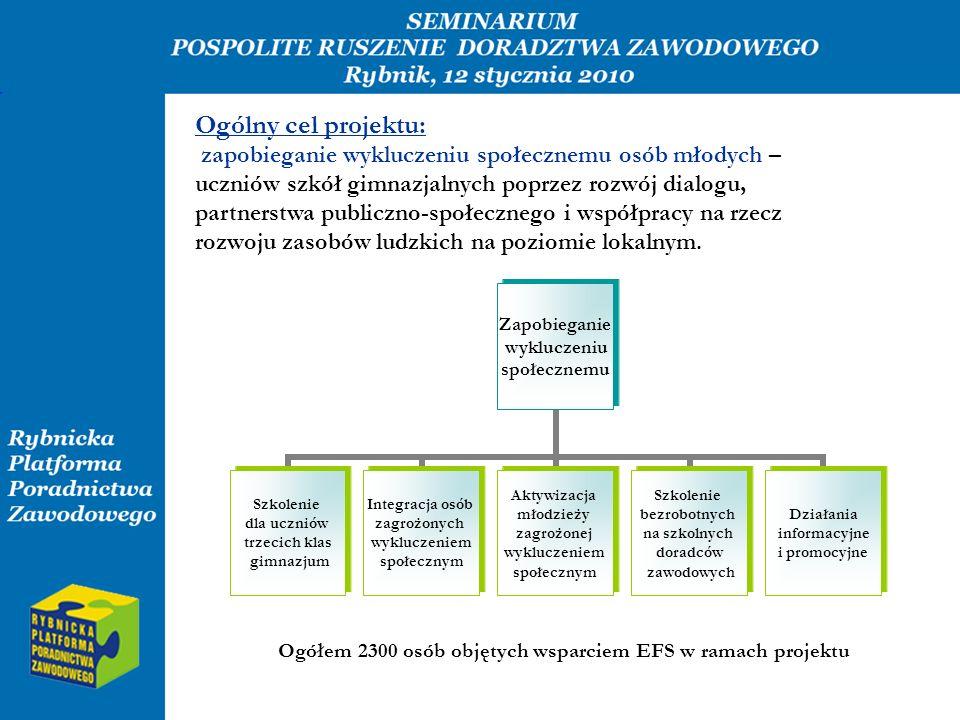 Ogólny cel projektu: zapobieganie wykluczeniu społecznemu osób młodych – uczniów szkół gimnazjalnych poprzez rozwój dialogu, partnerstwa publiczno-spo