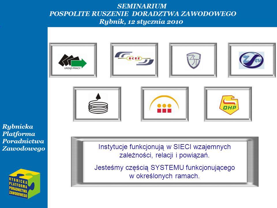 Instytucje funkcjonują w SIECI wzajemnych zależności, relacji i powiązań.