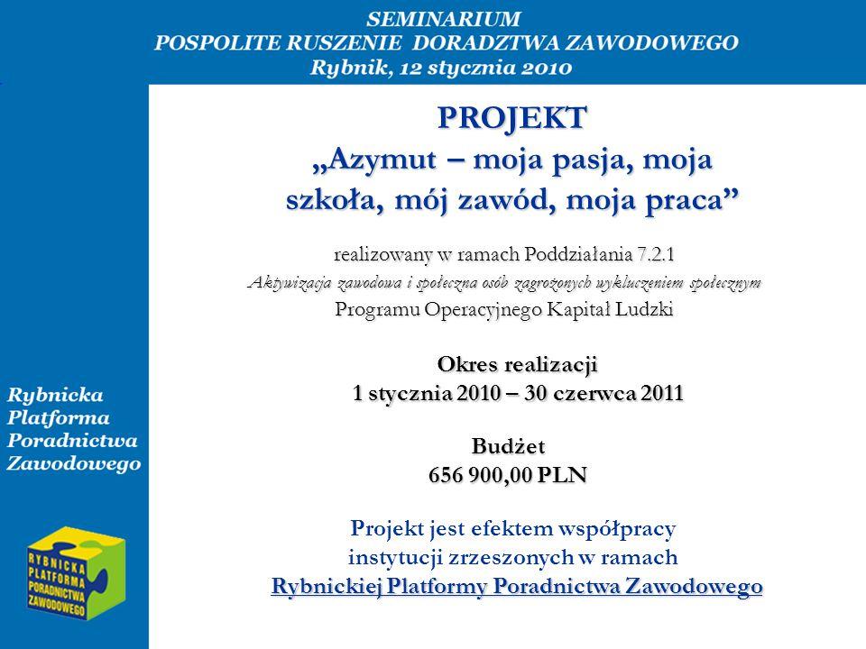 PROJEKT Azymut – moja pasja, moja szkoła, mój zawód, moja praca realizowany w ramach Poddziałania 7.2.1 Aktywizacja zawodowa i społeczna osób zagrożonych wykluczeniem społecznym Programu Operacyjnego Kapitał Ludzki Okres realizacji 1 stycznia 2010 – 30 czerwca 2011 Budżet 656 900,00 PLN Projekt jest efektem współpracy instytucji zrzeszonych w ramach Rybnickiej Platformy Poradnictwa Zawodowego