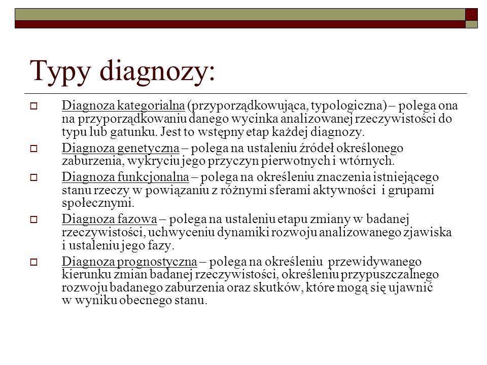 Typy diagnozy: Diagnoza kategorialna (przyporządkowująca, typologiczna) – polega ona na przyporządkowaniu danego wycinka analizowanej rzeczywistości do typu lub gatunku.