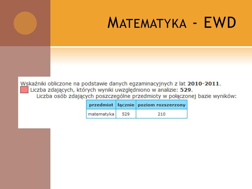M ATEMATYKA - EWD
