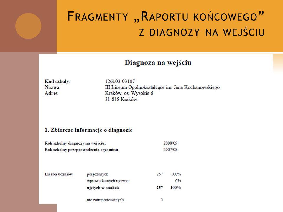 S TATYSTYKI EGZAMINACYJNE UCZNIÓW PRZYJĘTYCH DO SZKOŁY W ROKU SZK. 2008/2009