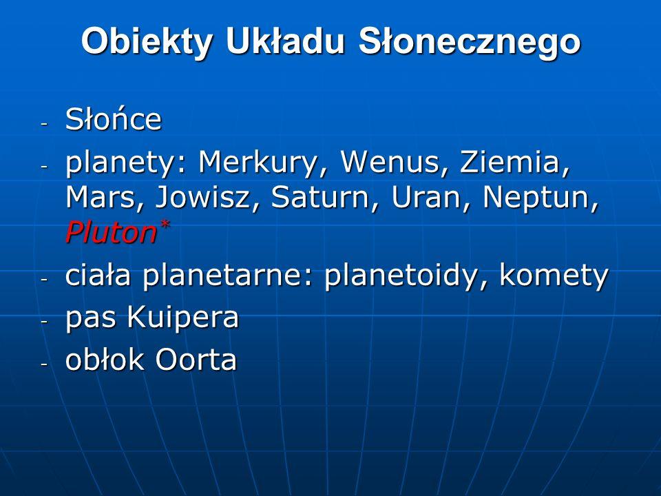 Obiekty Układu Słonecznego - Słońce - planety: Merkury, Wenus, Ziemia, Mars, Jowisz, Saturn, Uran, Neptun, Pluton * - ciała planetarne: planetoidy, komety - pas Kuipera - obłok Oorta