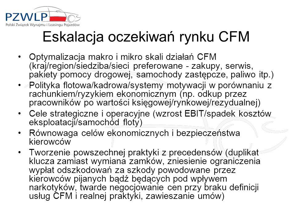 Eskalacja oczekiwań rynku CFM Optymalizacja makro i mikro skali działań CFM (kraj/region/siedziba/sieci preferowane - zakupy, serwis, pakiety pomocy drogowej, samochody zastępcze, paliwo itp.) Polityka flotowa/kadrowa/systemy motywacji w porównaniu z rachunkiem/ryzykiem ekonomicznym (np.
