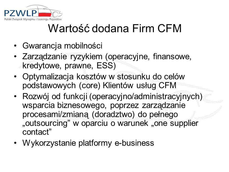 Wartość dodana Firm CFM Gwarancja mobilności Zarządzanie ryzykiem (operacyjne, finansowe, kredytowe, prawne, ESS) Optymalizacja kosztów w stosunku do celów podstawowych (core) Klientów usług CFM Rozwój od funkcji (operacyjno/administracyjnych) wsparcia biznesowego, poprzez zarządzanie procesami/zmianą (doradztwo) do pełnego outsourcing w oparciu o warunek one supplier contact Wykorzystanie platformy e-business