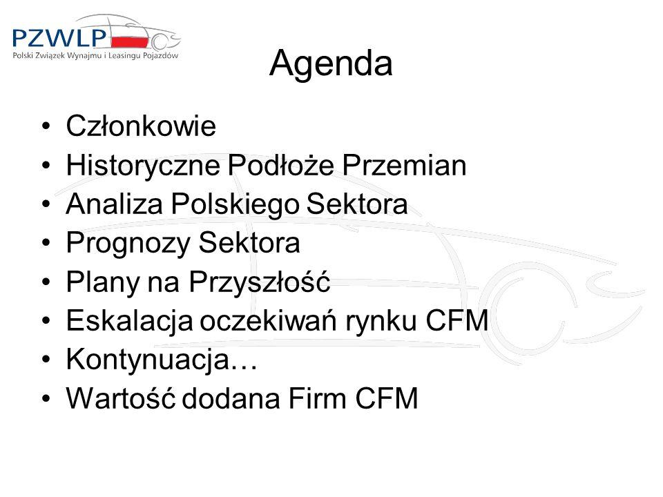 Agenda Członkowie Historyczne Podłoże Przemian Analiza Polskiego Sektora Prognozy Sektora Plany na Przyszłość Eskalacja oczekiwań rynku CFM Kontynuacja… Wartość dodana Firm CFM