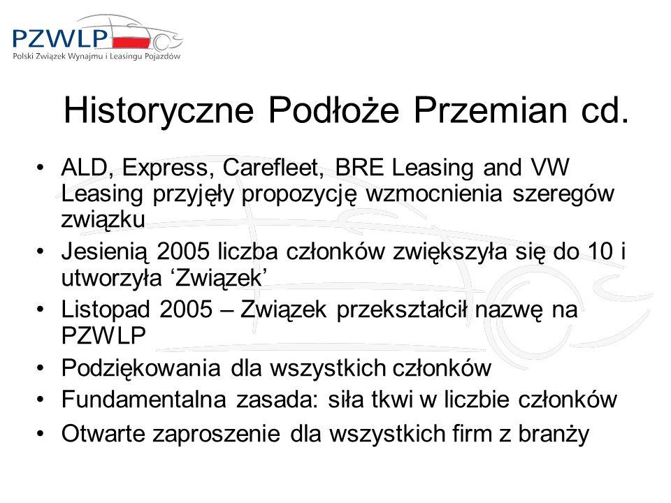 Historyczne Podłoże Przemian cd.