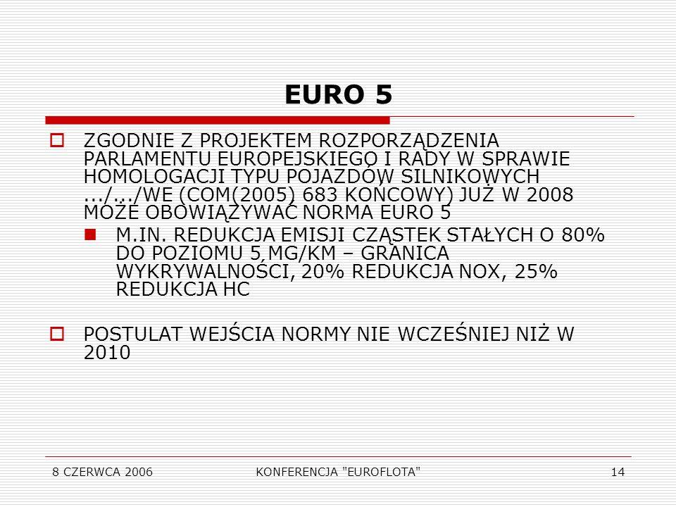 8 CZERWCA 2006KONFERENCJA EUROFLOTA 14 EURO 5 ZGODNIE Z PROJEKTEM ROZPORZĄDZENIA PARLAMENTU EUROPEJSKIEGO I RADY W SPRAWIE HOMOLOGACJI TYPU POJAZDÓW SILNIKOWYCH.../.../WE (COM(2005) 683 KOŃCOWY) JUŻ W 2008 MOŻE OBOWIĄZYWAĆ NORMA EURO 5 M.IN.