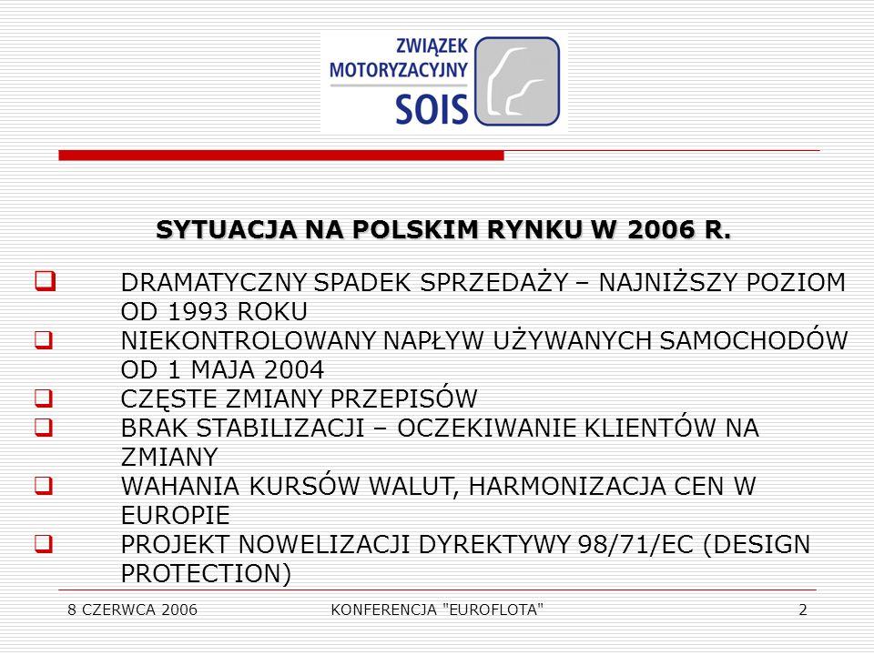 8 CZERWCA 2006KONFERENCJA EUROFLOTA 3 1.AKCYZA – STAN OBECNY 2.PODATEK EKOLOGICZNY 3.VAT 4.ELV 5.DESIGN PROTECTION 6.EURO 5 AGENDA