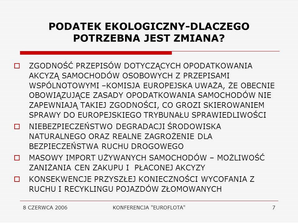 8 CZERWCA 2006KONFERENCJA EUROFLOTA 7 PODATEK EKOLOGICZNY-DLACZEGO POTRZEBNA JEST ZMIANA.