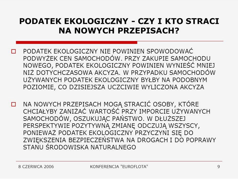 8 CZERWCA 2006KONFERENCJA EUROFLOTA 9 PODATEK EKOLOGICZNY - CZY I KTO STRACI NA NOWYCH PRZEPISACH.