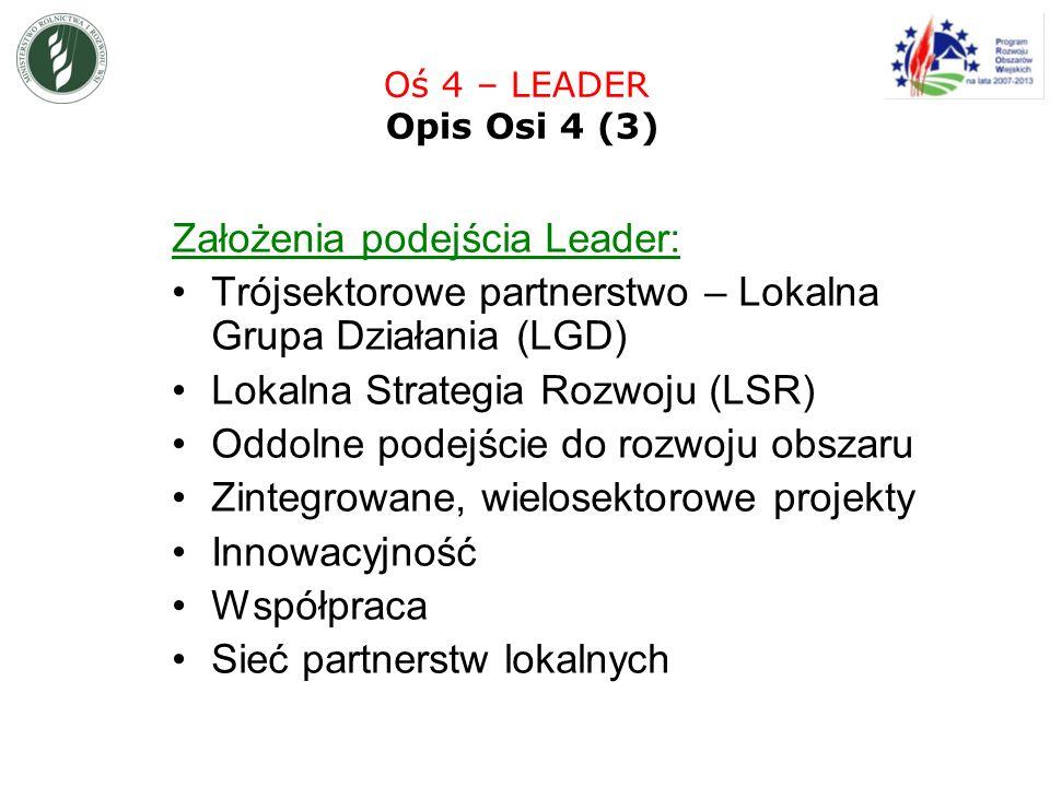 Założenia podejścia Leader: Trójsektorowe partnerstwo – Lokalna Grupa Działania (LGD) Lokalna Strategia Rozwoju (LSR) Oddolne podejście do rozwoju obszaru Zintegrowane, wielosektorowe projekty Innowacyjność Współpraca Sieć partnerstw lokalnych Oś 4 – LEADER Opis Osi 4 (3)