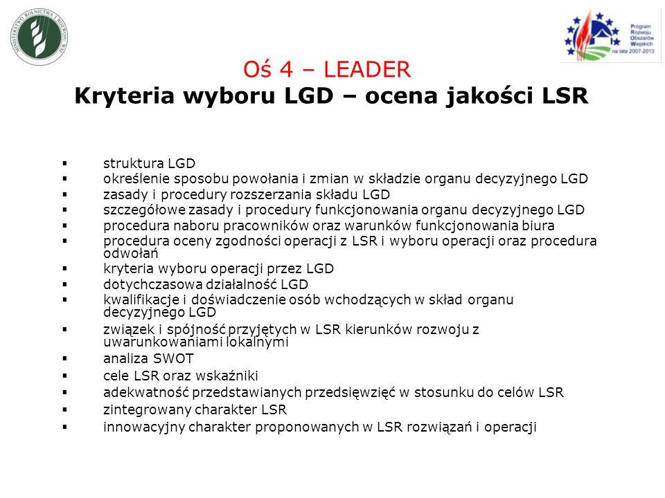 struktura LGD określenie sposobu powołania i zmian w składzie organu decyzyjnego LGD zasady i procedury rozszerzania składu LGD szczegółowe zasady i procedury funkcjonowania organu decyzyjnego LGD procedura naboru pracowników oraz warunków funkcjonowania biura procedura oceny zgodności operacji z LSR i wyboru operacji oraz procedura odwołań kryteria wyboru operacji przez LGD dotychczasowa działalność LGD kwalifikacje i doświadczenie osób wchodzących w skład organu decyzyjnego LGD związek i spójność przyjętych w LSR kierunków rozwoju z uwarunkowaniami lokalnymi analiza SWOT cele LSR oraz wskaźniki adekwatność przedstawianych przedsięwzięć w stosunku do celów LSR zintegrowany charakter LSR innowacyjny charakter proponowanych w LSR rozwiązań i operacji Oś 4 – LEADER Kryteria wyboru LGD – ocena jakości LSR