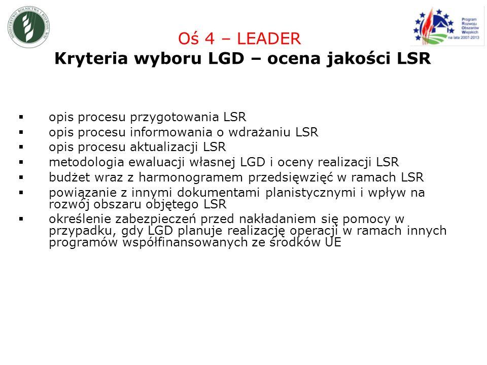 opis procesu przygotowania LSR opis procesu informowania o wdrażaniu LSR opis procesu aktualizacji LSR metodologia ewaluacji własnej LGD i oceny realizacji LSR budżet wraz z harmonogramem przedsięwzięć w ramach LSR powiązanie z innymi dokumentami planistycznymi i wpływ na rozwój obszaru objętego LSR określenie zabezpieczeń przed nakładaniem się pomocy w przypadku, gdy LGD planuje realizację operacji w ramach innych programów współfinansowanych ze środków UE Oś 4 – LEADER Kryteria wyboru LGD – ocena jakości LSR