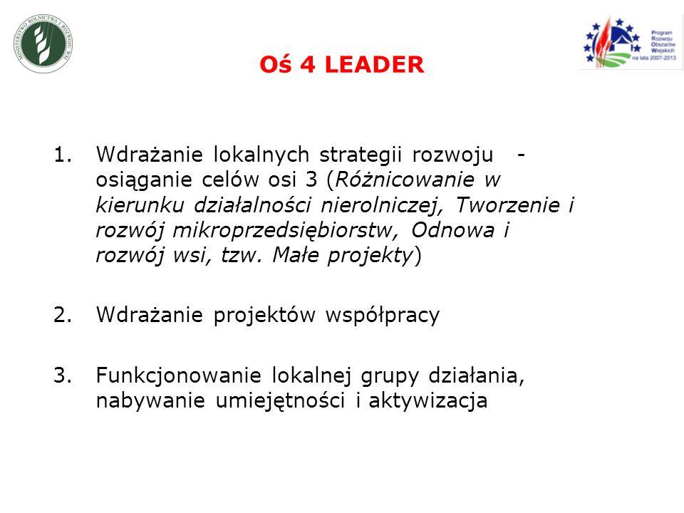 Oś 4 LEADER 1.Wdrażanie lokalnych strategii rozwoju - osiąganie celów osi 3 (Różnicowanie w kierunku działalności nierolniczej, Tworzenie i rozwój mikroprzedsiębiorstw, Odnowa i rozwój wsi, tzw.