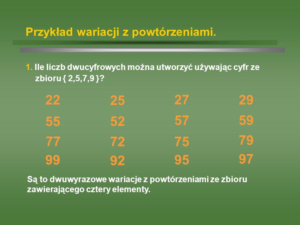 Przykład wariacji z powtórzeniami. 1. Ile liczb dwucyfrowych można utworzyć używając cyfr ze zbioru { 2,5,7,9 }? 29 79 59 97 27 75 57 95 25 72 52 92 9