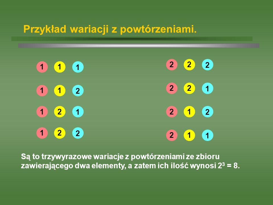 Przykład wariacji z powtórzeniami. Są to trzywyrazowe wariacje z powtórzeniami ze zbioru zawierającego dwa elementy, a zatem ich ilość wynosi 2 3 = 8.
