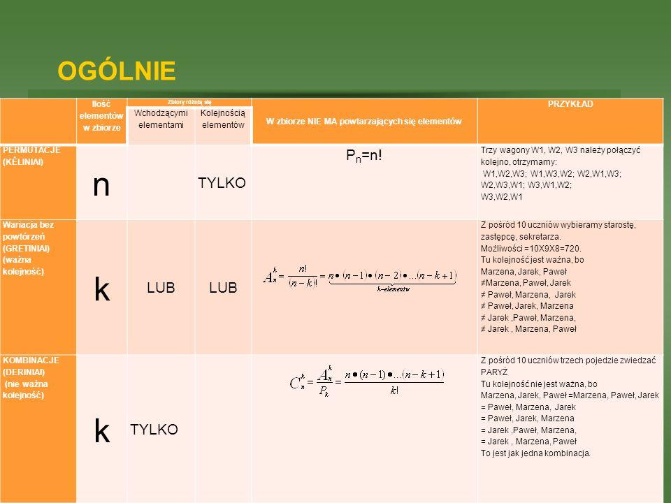 OGÓLNIE Ilość elementów w zbiorze Zbiory różnią się W zbiorze NIE MA powtarzających się elementów PRZYKŁAD Wchodzącymi elementami Kolejnością elementó