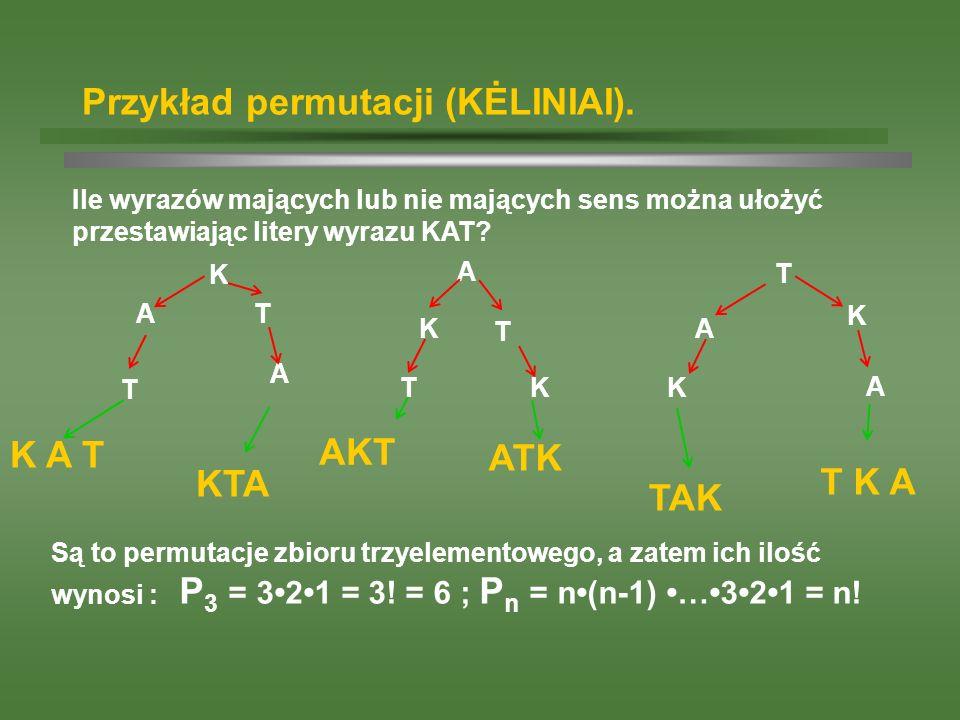 Przykład permutacji (KĖLINIAI). Ile wyrazów mających lub nie mających sens można ułożyć przestawiając litery wyrazu KAT? K A T KTA AKT ATKATK TAKTAK T