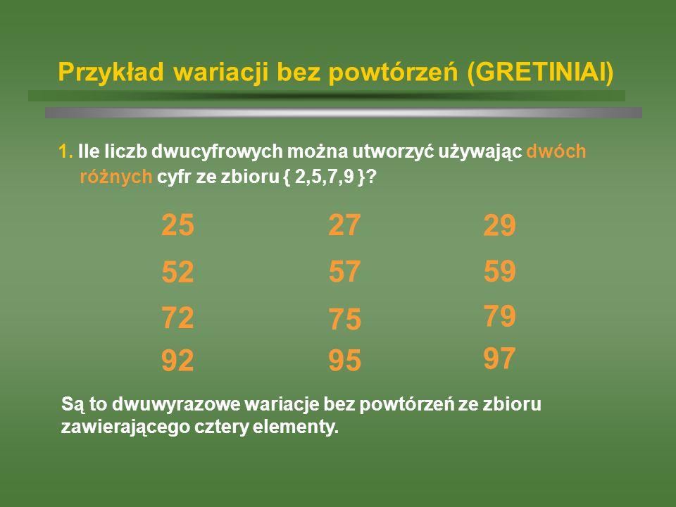 Przykład wariacji bez powtórzeń (GRETINIAI) 1. Ile liczb dwucyfrowych można utworzyć używając dwóch różnych cyfr ze zbioru { 2,5,7,9 }? 25 27 29 79 72