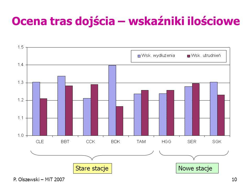 P. Olszewski – MiT 200710 Ocena tras dojścia – wskaźniki ilościowe Stare stacje Nowe stacje