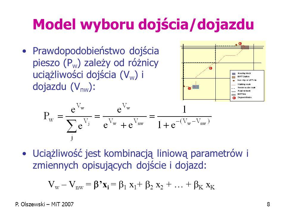 P. Olszewski – MiT 20078 Model wyboru dojścia/dojazdu Prawdopodobieństwo dojścia pieszo (P w ) zależy od różnicy uciążliwości dojścia (V w ) i dojazdu