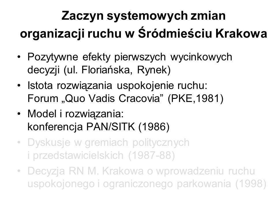 WNIOSKI Wdrażanie strefy ruchu pieszego oraz uspokojonego w Śródmieściu Krakowa długotrwały proces (40 lat) Przełomowy krok (1988 r.) - utworzeniu trzech stref: ruchu pieszego, ruchu ograniczonego oraz ograniczonego postoju.