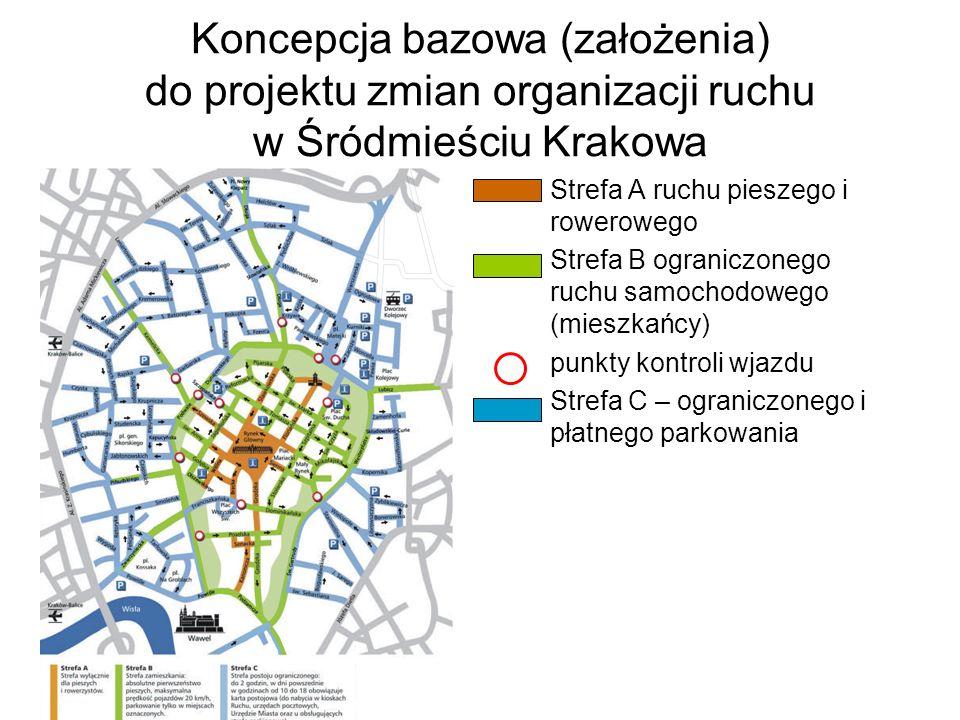 Koncepcja bazowa (założenia) do projektu zmian organizacji ruchu w Śródmieściu Krakowa Strefa A ruchu pieszego i rowerowego Strefa B ograniczonego ruc