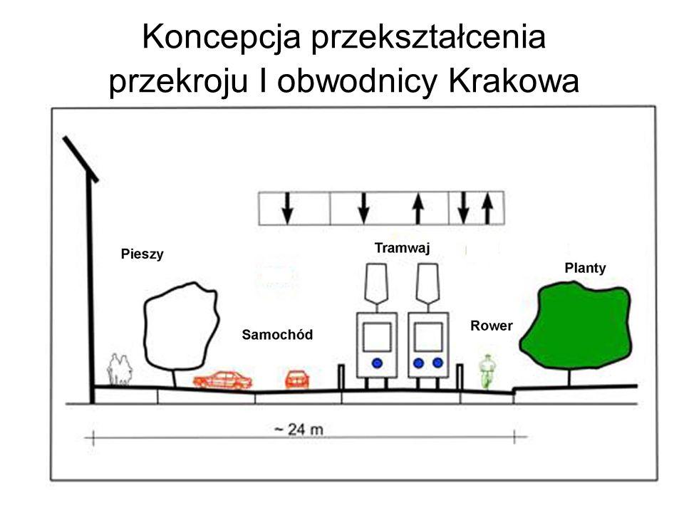 Obecna organizacja ruchu w Śródmieściu Krakowa Strefa A ruchu pieszego i rowerowego Strefa B ograniczonego ruchu samochodowego (mieszkańcy) Strefa C ograniczonego i płatnego parkowania